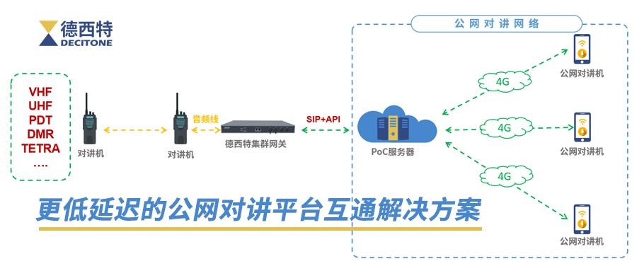 更低延迟的公网对讲平台互通解决方案