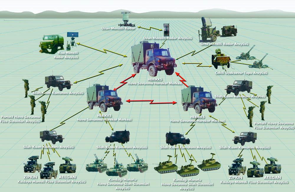 什么是现场指挥系统?